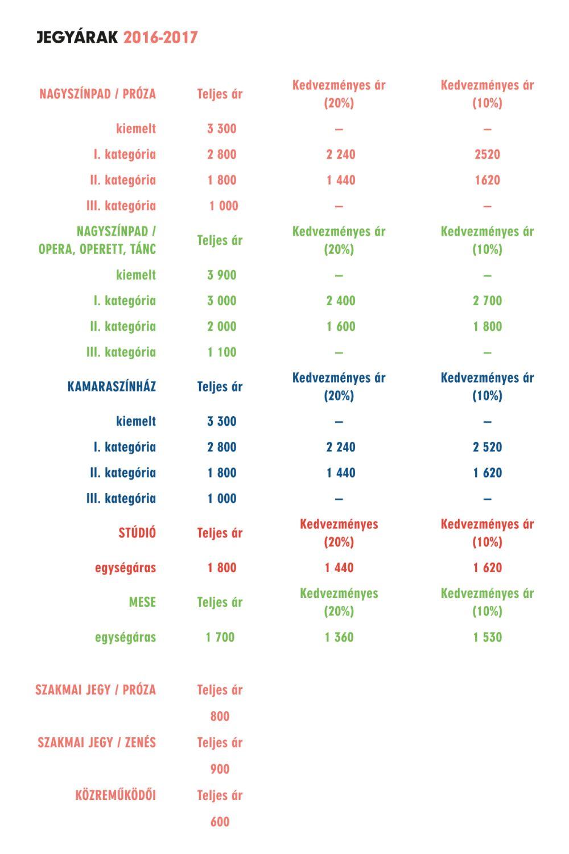 Jegyárak 2016-17